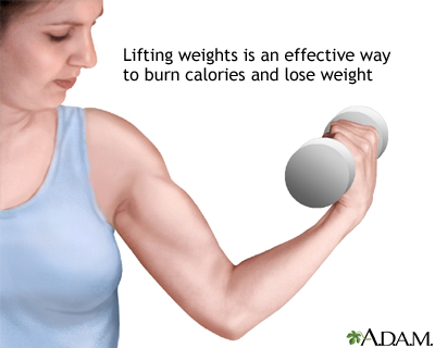 Weight lifting and weight loss
